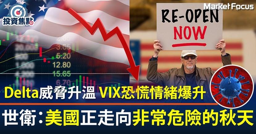 【復蘇陰霾】VIX指數曾暴漲30% 美10年期債息曾跌至2月以來低位1.25%
