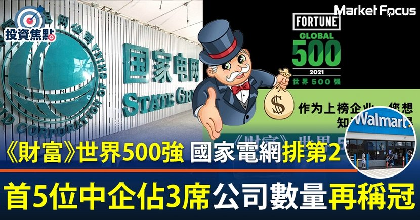 【中美競賽】亞馬遜及蘋果公司分佔第3及第6位  135家中國公司上榜連續第2年居首